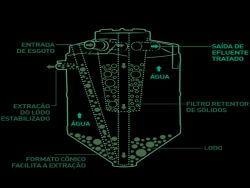 Biodigestor Acqualimp - 1